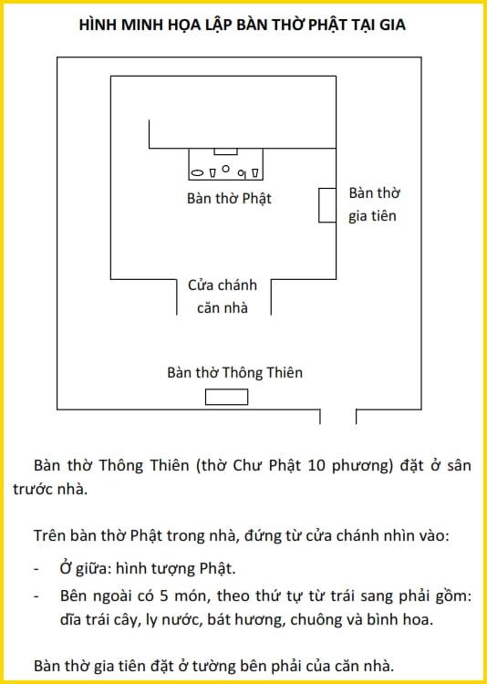 lap-ban-tho-phat
